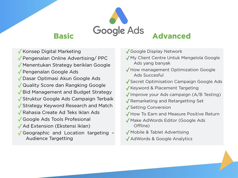 Materi Kursus Google Ads